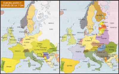 Europa antes y después de la Primera Guerra Mundial