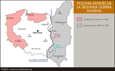Polonia después de la Segunda Guerra Mundial