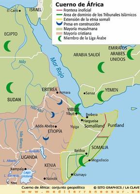 CUERNO DE AFRICA II
